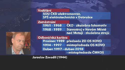 Život Jaroslava Zavadila