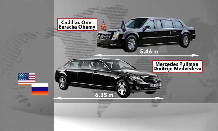 Porovnání délky prezidentských limuzín