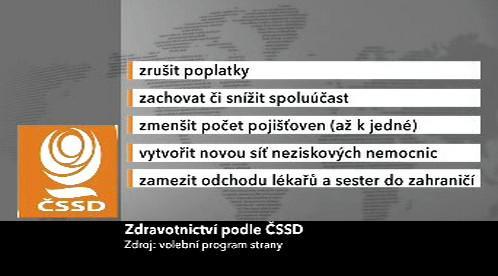 Zdravotnictví podle ČSSD