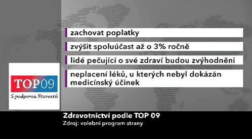 Zdravotnictví podle TOP 09