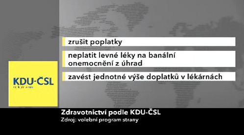 Zdravotnictví podle KDU-ČSL