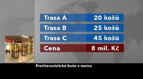 Počet košů