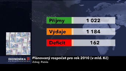 Plánovaný rozpočet pro rok 2010