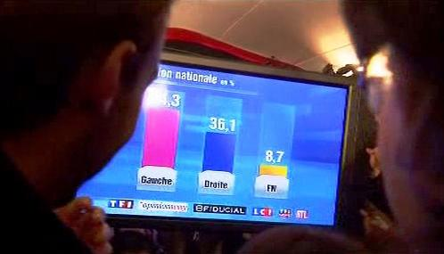 Francouzské regionální volby