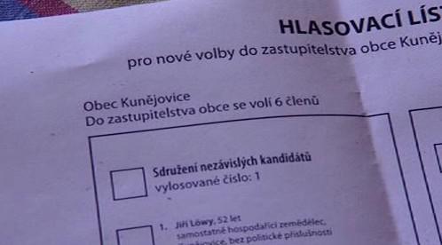 Volby v Kunějovicích