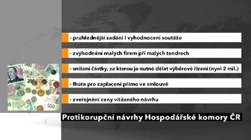 Protikorupční návrhy Hospodářské komory