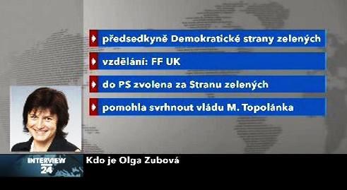 Kdo je Olga Zubová