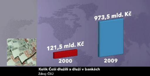 Srovnání celkových dluhů
