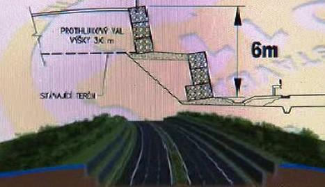 Dopravní projekt