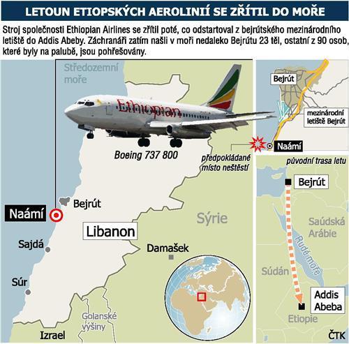Pád etiopského letadla