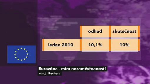Nezaměstnanost v eurozóně