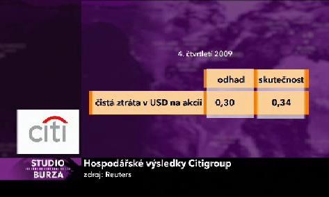 Hospodářské výsledky Citigroup