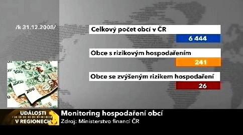 Monitoring hospodaření obcí