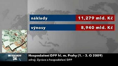 Hospodaření DPP