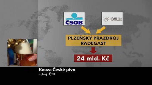Kauza České pivo