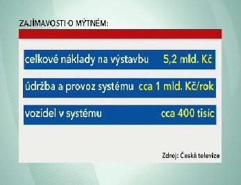 Mýtné v Česku
