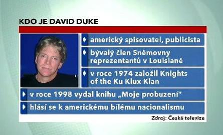 Kdo je David Duke