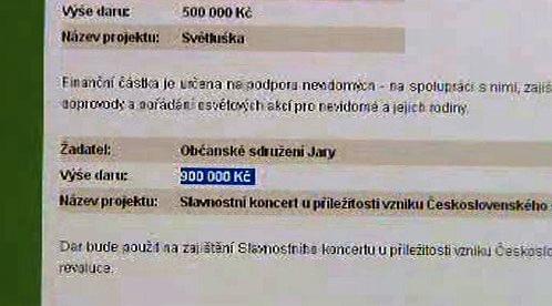 Projekty, které získaly dotaci od Lesů ČR