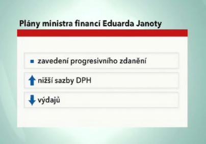 Možný plán ministra Janoty
