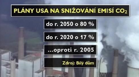 Plán USA na snižování emisí