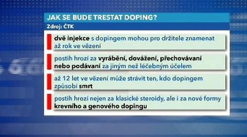 Trestání dopingu