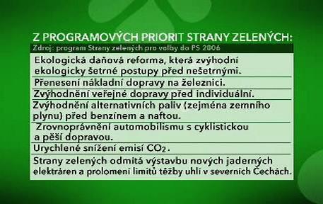 Z programových priorit Strany zelených