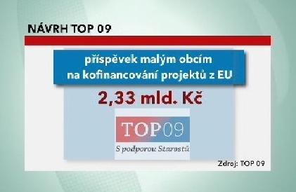 Návrh TOP 09