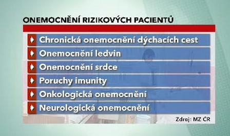 Onemocnění rizikových pacientů