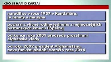 Kdo je Hamíd Karzáí