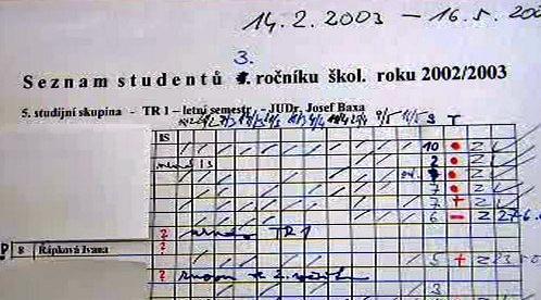 Docházka Ivany Řápkové