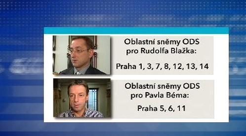 Kandidáti na předsedu pražské ODS