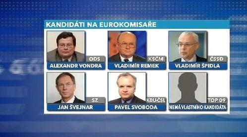 Kandidáti na eurokomisaře
