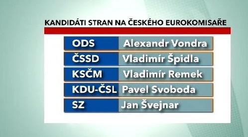 Kandidáti stran na českého eurokomisaře