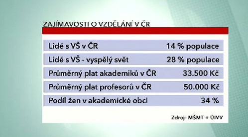 Zajímavosti o vzdělání v ČR