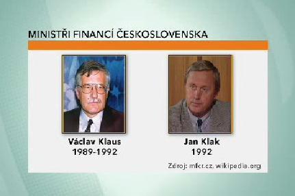 Ministři financí Československa