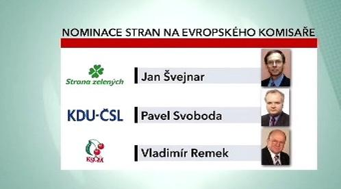 Nominace na eurokomisaře