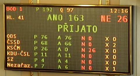 Hlasování poslanců o úsporném balíčku