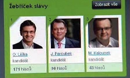 Žebříček slávy na webu Změňpolitiku.cz