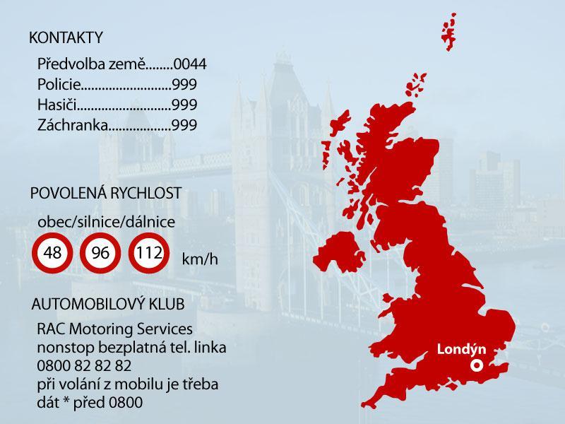 Základní informace o Velké Británii