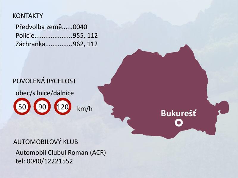 Základní informace o Rumunsku