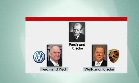 Dynastie Porsche