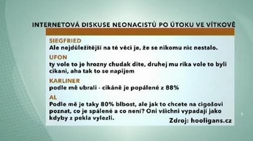 Internetová diskuse po útoku ve Vítkově
