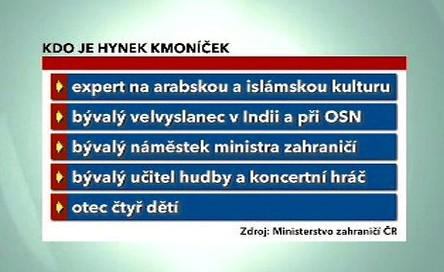 Kdo je Hynek Kmoníček