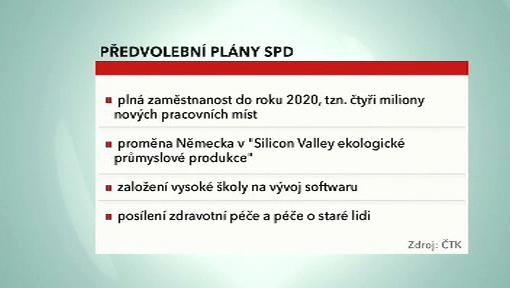 Předvolební plány SPD