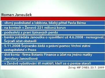 Profil Romana Janouška