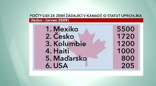 Počet žadatelů o azyl v Kanadě