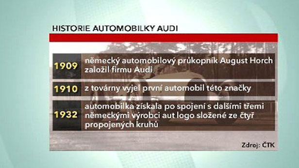 Historie Audi