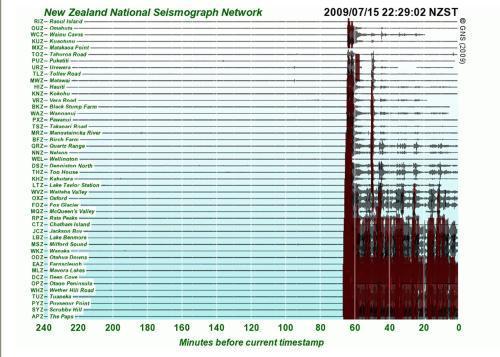 Zemětřesení na Novém Zélandě