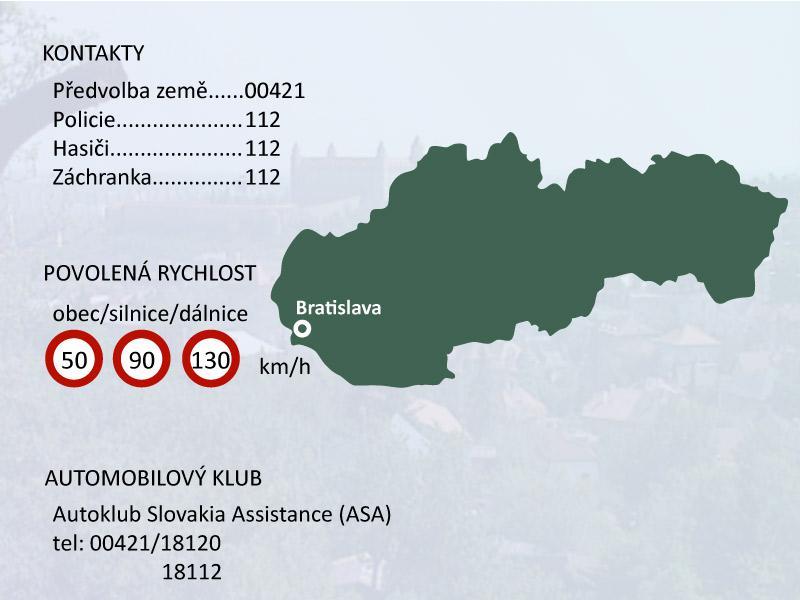 Základní informace o Slovensku