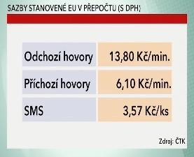 Sazby stanovené EU (S DPH)